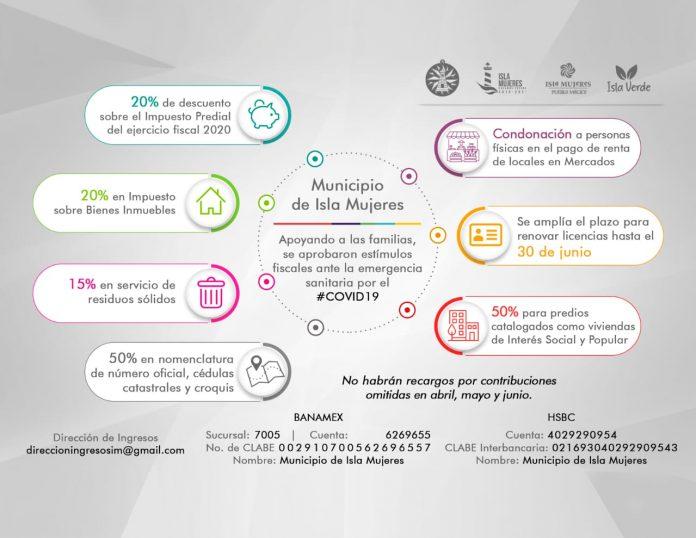 El gobierno de Isla Mujeres brinda apoyo al sector empresarial y a la ciudadanía